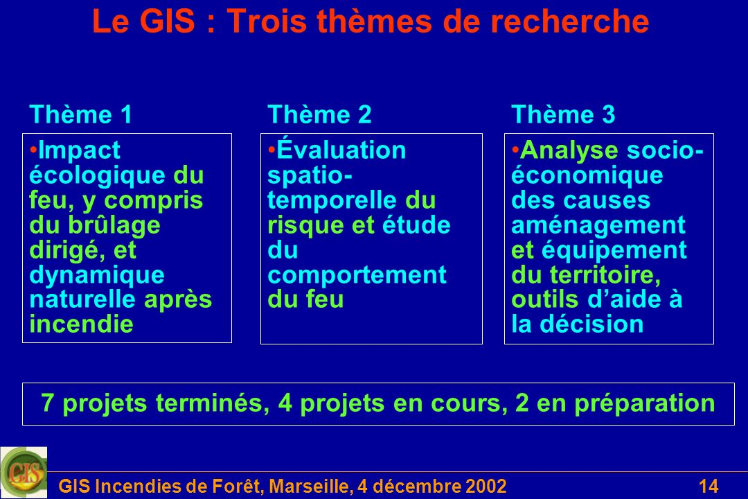 GIS Incendies de Forêt, Marseille, 4 décembre 200214 Le GIS : Trois thèmes de recherche Impact écologique du feu, y compris du brûlage dirigé, et dyna