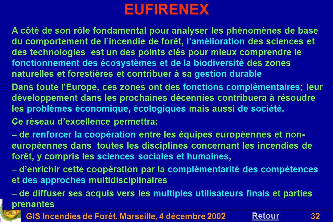 GIS Incendies de Forêt, Marseille, 4 décembre 200232 EUFIRENEX A côté de son rôle fondamental pour analyser les phénomènes de base du comportement de