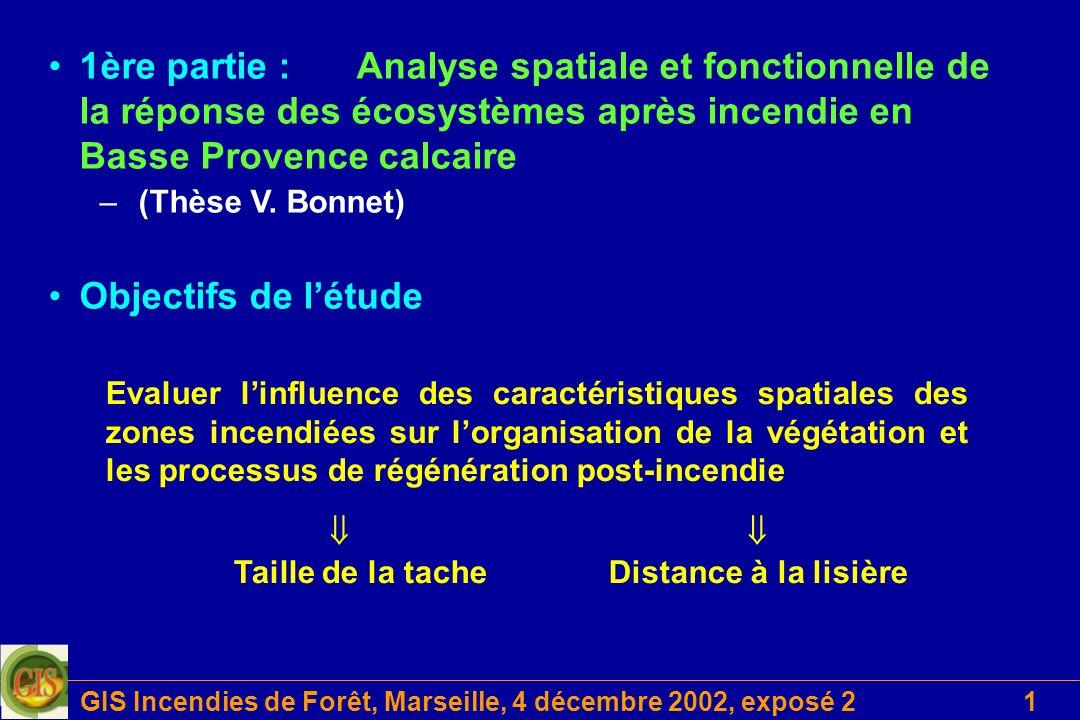 GIS Incendies de Forêt, Marseille, 4 décembre 2002, exposé 22 Protocoles détude Taille de la tache - a moyen terme (3 ans) - au niveau régional - à léchelle de placettes détude « PROTOCOLE PLACETTES » Patrons dorganisation de la végétation Distance à la lisière - à court terme - au niveau local - à léchelle de transects « PROTOCOLE TRANSECTS » Processus de régénération