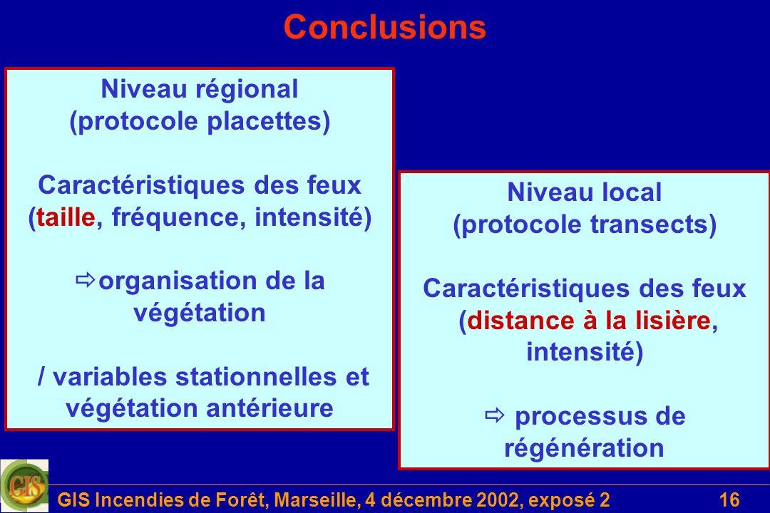 GIS Incendies de Forêt, Marseille, 4 décembre 2002, exposé 216 Niveau régional (protocole placettes) Caractéristiques des feux (taille, fréquence, int