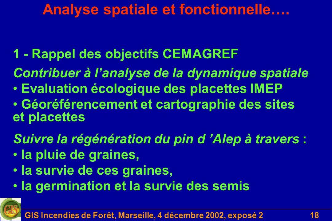 GIS Incendies de Forêt, Marseille, 4 décembre 2002, exposé 218 Analyse spatiale et fonctionnelle…. 1 - Rappel des objectifs CEMAGREF Contribuer à lana