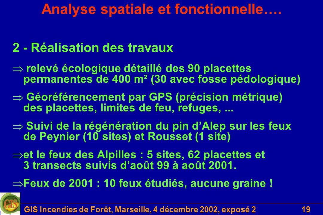 GIS Incendies de Forêt, Marseille, 4 décembre 2002, exposé 219 Analyse spatiale et fonctionnelle…. 2 - Réalisation des travaux relevé écologique détai