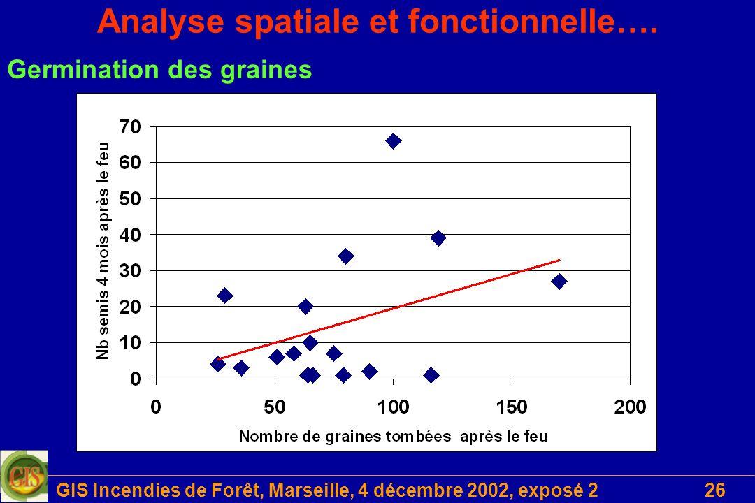GIS Incendies de Forêt, Marseille, 4 décembre 2002, exposé 226 Analyse spatiale et fonctionnelle…. Germination des graines