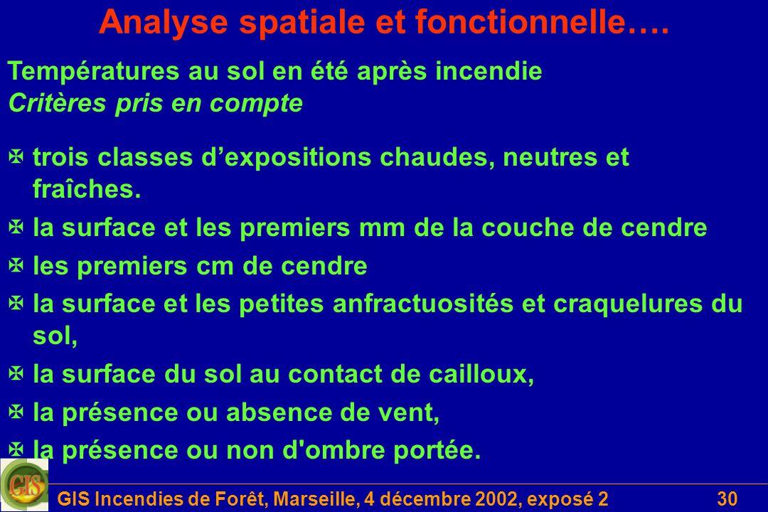 GIS Incendies de Forêt, Marseille, 4 décembre 2002, exposé 230 Analyse spatiale et fonctionnelle…. Températures au sol en été après incendie Critères