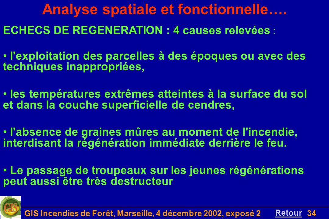 GIS Incendies de Forêt, Marseille, 4 décembre 2002, exposé 234 Analyse spatiale et fonctionnelle…. ECHECS DE REGENERATION : 4 causes relevées : l'expl