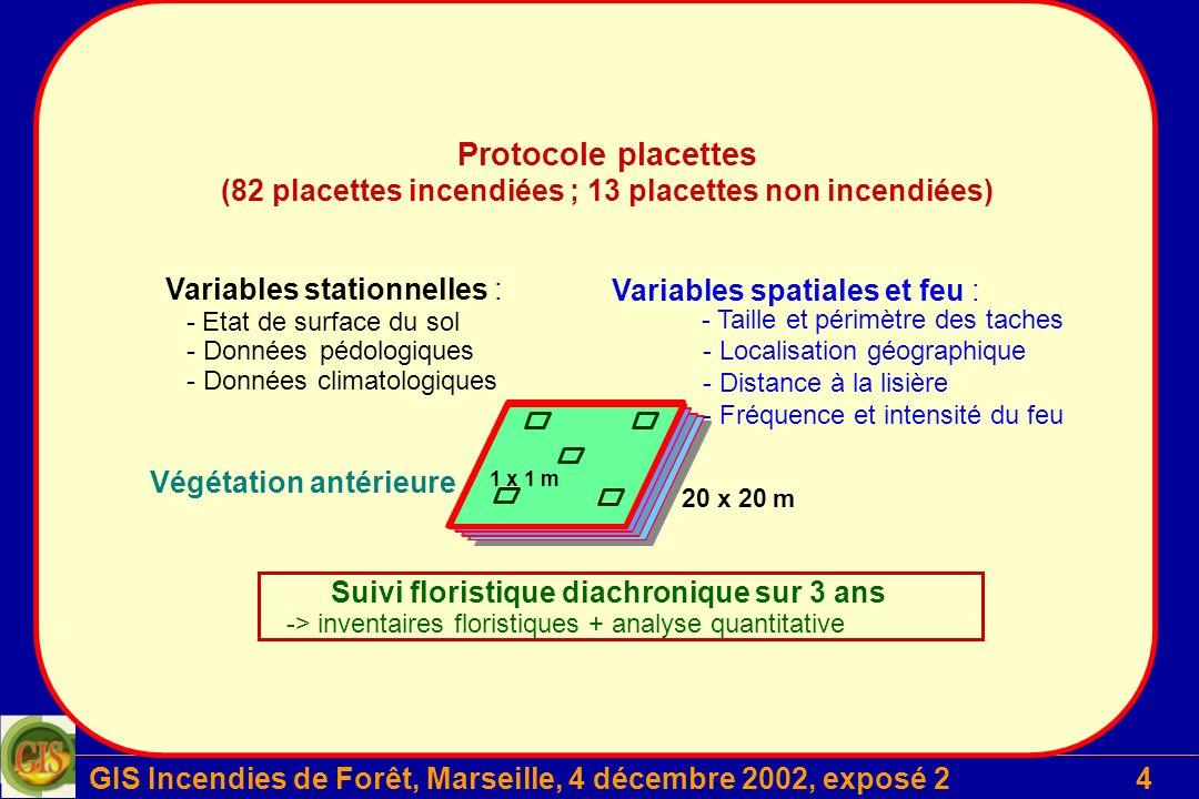 GIS Incendies de Forêt, Marseille, 4 décembre 2002, exposé 25 Suivi floristique diachronique sur 3 ans -> inventaires floristiques + analyse quantitative 20 x 20 m 1 x 1 m Variables stationnelles : - Données climatologiques Végétation antérieure Variables spatiales et feu : Protocole placettes (82 placettes incendiées ; 13 placettes non incendiées) EFFETS DE LA PERTURBATION - Etat de surface du sol - Données pédologiques - Taille et périmètre des taches - Localisation géographique - Distance à la lisière - Fréquence et intensité du feu