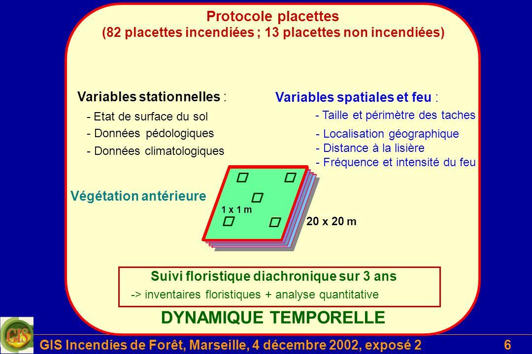 GIS Incendies de Forêt, Marseille, 4 décembre 2002, exposé 26 Projet 2 Suivi floristique diachronique sur 3 ans -> inventaires floristiques + analyse