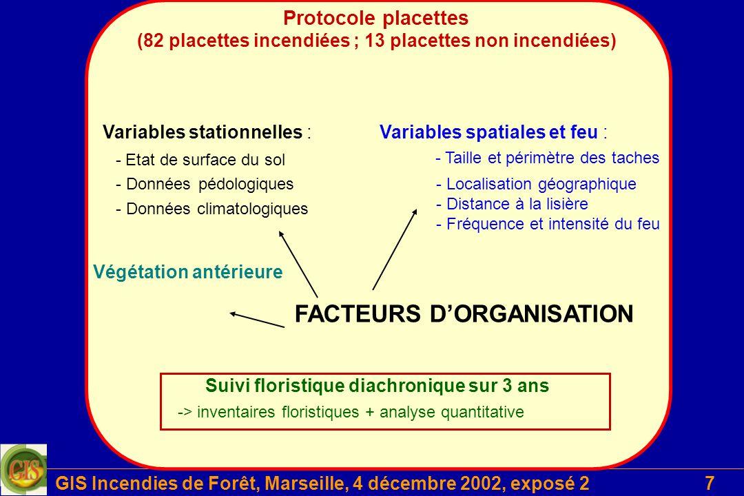 GIS Incendies de Forêt, Marseille, 4 décembre 2002, exposé 28 Variables stationnelles > Régime des feux (taille, fréquence, intensité) Facteurs dorganisation de la végétation post-incendie Influence de la taille de la tache incendiée - Influence de la localisation géographique + du site incendié