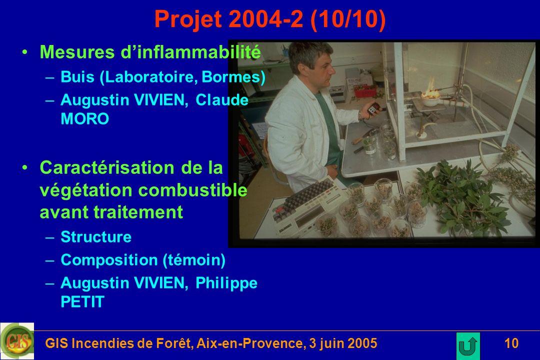 GIS Incendies de Forêt, Aix-en-Provence, 3 juin 200510 Projet 2004-2 (10/10) Mesures dinflammabilité –Buis (Laboratoire, Bormes) –Augustin VIVIEN, Cla
