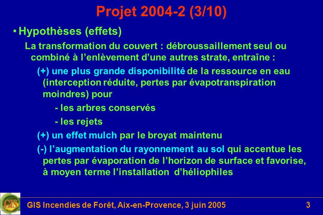GIS Incendies de Forêt, Aix-en-Provence, 3 juin 20054 Projet 2004-2 (4/10) Approche mise en œuvre Expérimentation sur quatre placettes présentant un mélange Pin - chêne vert - strate arbustive (buis, chêne kermès,…) -Débroussaillement -débroussaillement et suppression chêne -débroussaillement et suppression pin -témoin (suivi depuis 2001) Conséquences des traitements sur –la porosité du couvert –léclairement au niveau des différentes strates –la croissance, –létat hydrique –la teneur en eau des espèces conservées