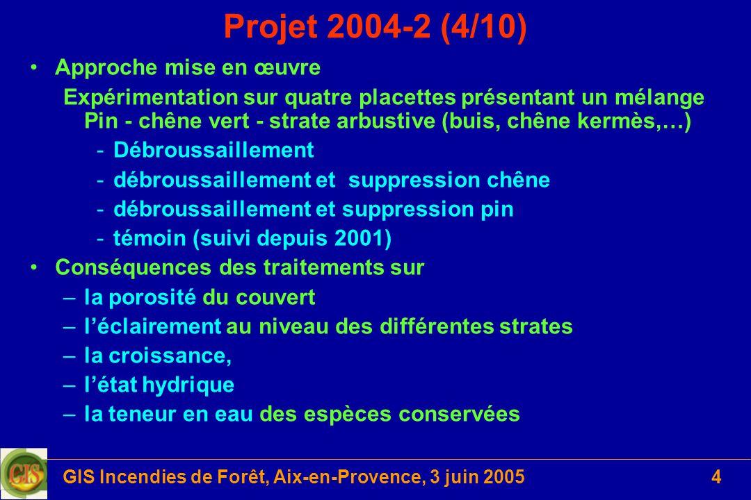 GIS Incendies de Forêt, Aix-en-Provence, 3 juin 20054 Projet 2004-2 (4/10) Approche mise en œuvre Expérimentation sur quatre placettes présentant un m