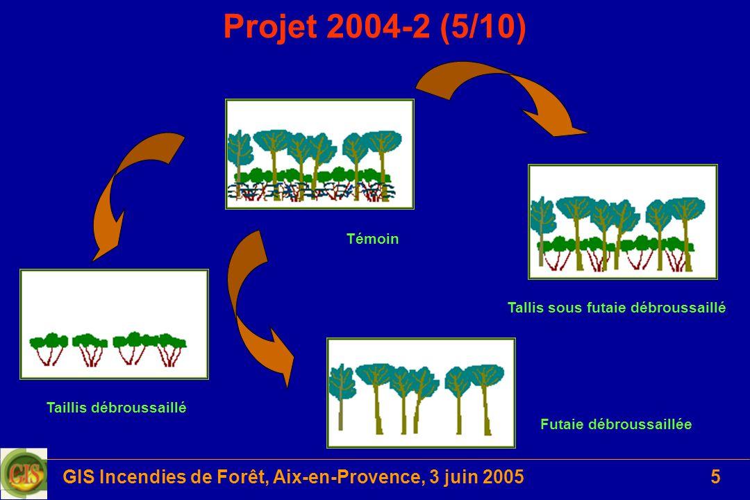 GIS Incendies de Forêt, Aix-en-Provence, 3 juin 20056 Projet 2004-2 (6/10) Suivi –avant traitement (saison de végétation 2005) –et après (2006) Mise en place Choix et mise en place des placettes (60m x 60) Sur chaque placeau central (30mx30m), piquetage 5x5 m Suivi croissance –Inventaire en circonférence + marquage pour suivi –Croissance en hauteur et en diamètre Etat initial effectué en mars 2003 Nouvelle prise de données sur un échantillon en mars 2005