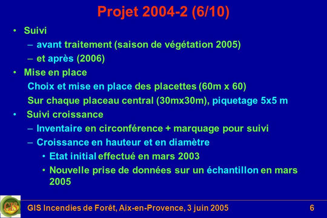 GIS Incendies de Forêt, Aix-en-Provence, 3 juin 20056 Projet 2004-2 (6/10) Suivi –avant traitement (saison de végétation 2005) –et après (2006) Mise e