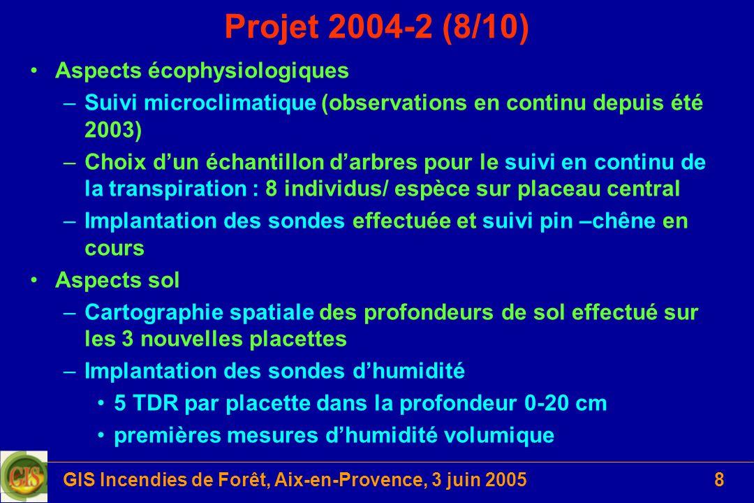 GIS Incendies de Forêt, Aix-en-Provence, 3 juin 20058 Projet 2004-2 (8/10) Aspects écophysiologiques –Suivi microclimatique (observations en continu d
