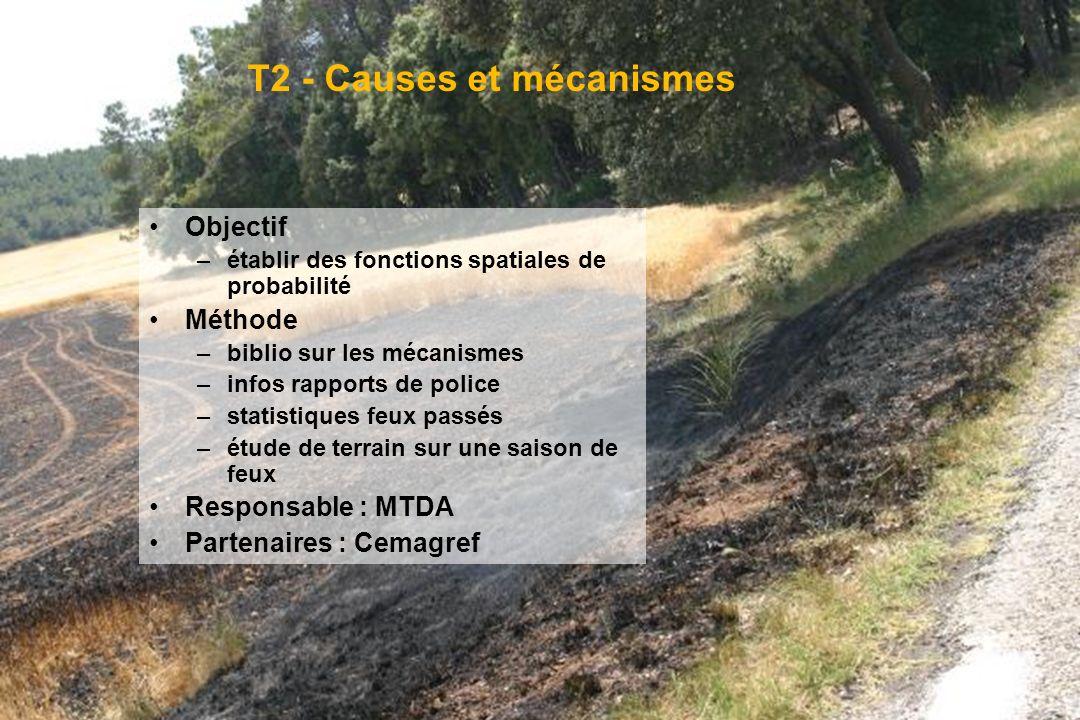 GIS Incendies de Forêt, Aix-en-Provence, 3 juin 20051 T2 - Causes et mécanismes Objectif –établir des fonctions spatiales de probabilité Méthode –bibl
