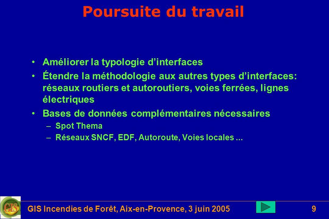 GIS Incendies de Forêt, Aix-en-Provence, 3 juin 20059 Poursuite du travail Améliorer la typologie dinterfaces Étendre la méthodologie aux autres types