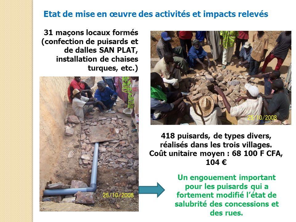 Etat de mise en œuvre des activités et impacts relevés 31 maçons locaux formés (confection de puisards et de dalles SAN PLAT, installation de chaises