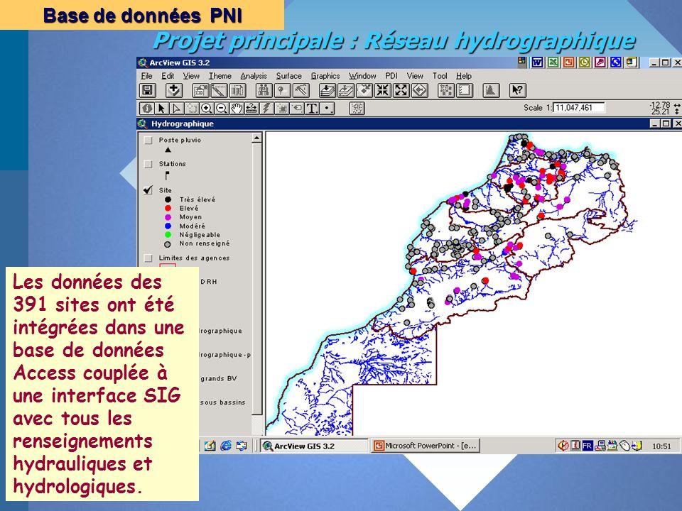 Projet principale : Réseau hydrographique Base de données PNI Les données des 391 sites ont été intégrées dans une base de données Access couplée à une interface SIG avec tous les renseignements hydrauliques et hydrologiques.