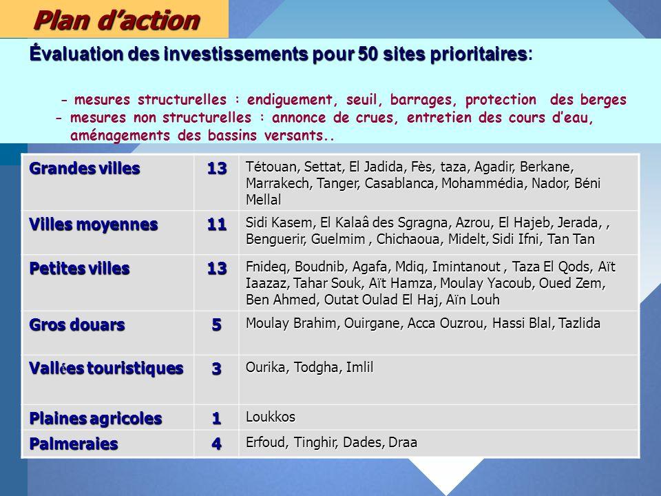 Évaluation des investissements pour 50 sites prioritaires Évaluation des investissements pour 50 sites prioritaires: - mesures structurelles : endigue