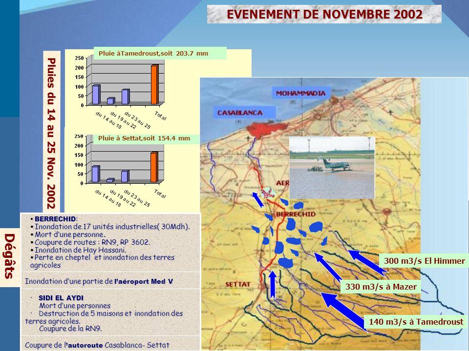 Pluie à Settat,soit 154.4 mm Pluie àTamedroust,soit 203.7 mm Pluies du 14 au 25 Nov. 2002 EVENEMENT DE NOVEMBRE 2002 140 m3/s à Tamedroust 300 m3/s El