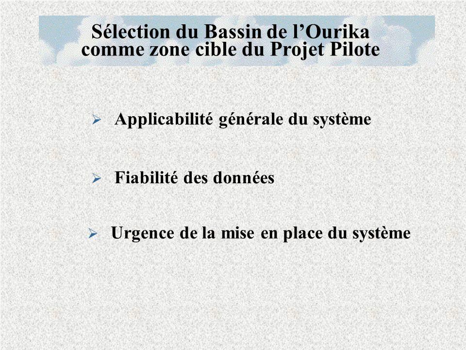 Applicabilité générale du système Fiabilité des données Urgence de la mise en place du système Sélection du Bassin de lOurika comme zone cible du Projet Pilote