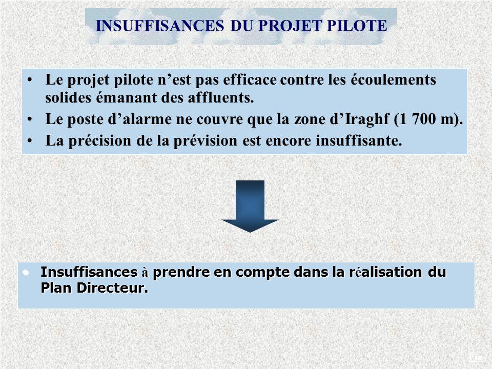 Le projet pilote nest pas efficace contre les écoulements solides émanant des affluents. Le poste dalarme ne couvre que la zone dIraghf (1 700 m). La