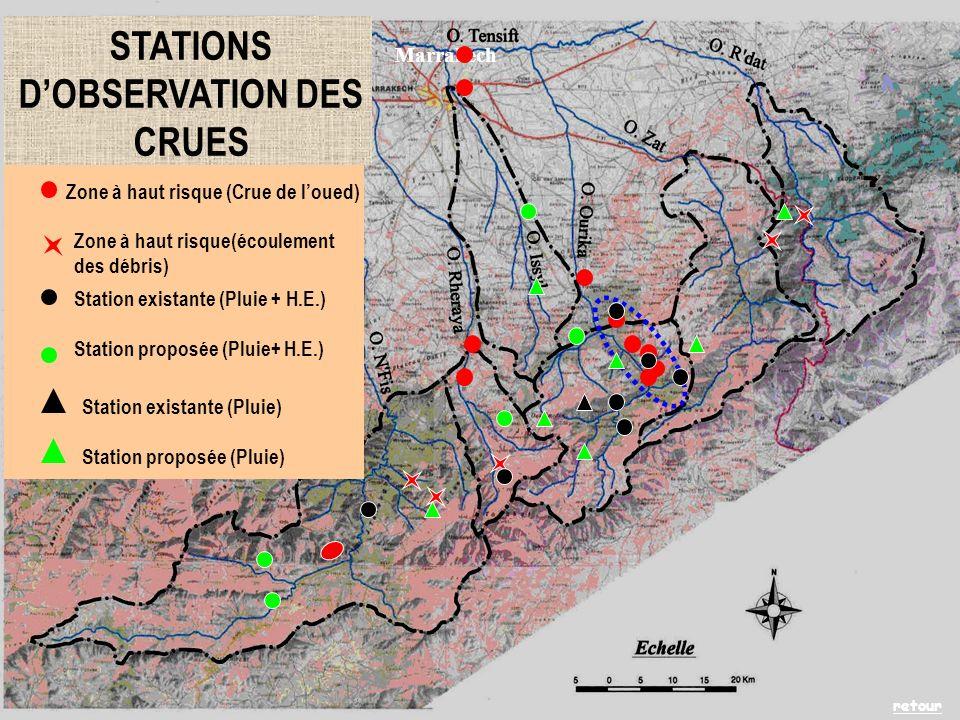 STATIONS DOBSERVATION DES CRUES Marrakech Zone à haut risque (Crue de loued) Zone à haut risque(écoulement des débris) Station existante (Pluie + H.E.) Station proposée (Pluie+ H.E.) Station existante (Pluie) Station proposée (Pluie) retour