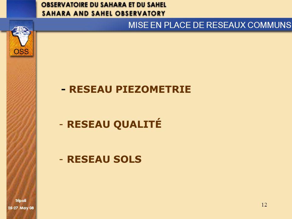 Trîpoli 25-27 May 08 12 - RESEAU PIEZOMETRIE - RESEAU QUALITÉ - RESEAU SOLS MISE EN PLACE DE RESEAUX COMMUNS