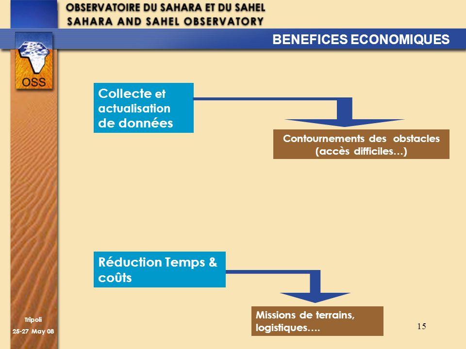 Trîpoli 25-27 May 08 15 BENEFICES ECONOMIQUES Collecte et actualisation de données Contournements des obstacles (accès difficiles…) Missions de terrains, logistiques….