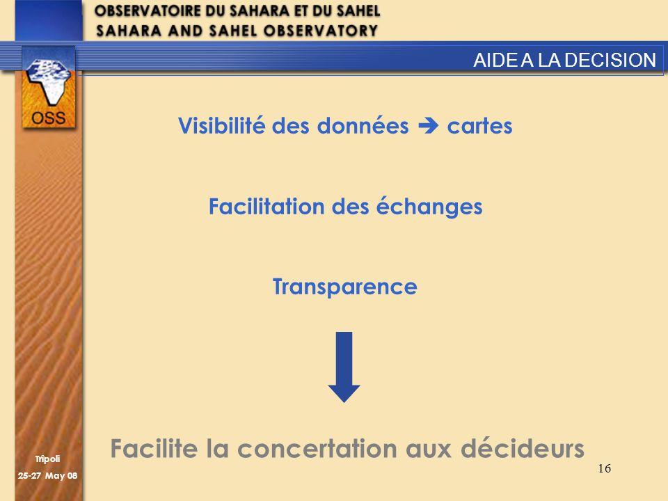 Trîpoli 25-27 May 08 16 AIDE A LA DECISION Visibilité des données cartes Facilitation des échanges Transparence Facilite la concertation aux décideurs