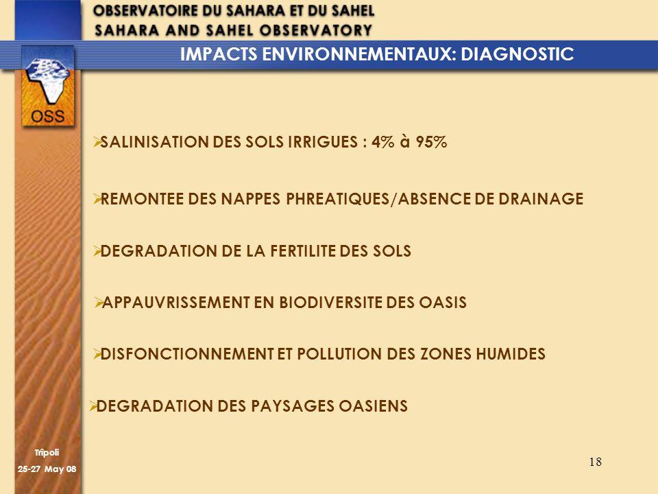 Trîpoli 25-27 May 08 18 IMPACTS ENVIRONNEMENTAUX: DIAGNOSTIC SALINISATION DES SOLS IRRIGUES : 4% à 95% REMONTEE DES NAPPES PHREATIQUES/ABSENCE DE DRAINAGE DEGRADATION DE LA FERTILITE DES SOLS APPAUVRISSEMENT EN BIODIVERSITE DES OASIS DISFONCTIONNEMENT ET POLLUTION DES ZONES HUMIDES DEGRADATION DES PAYSAGES OASIENS