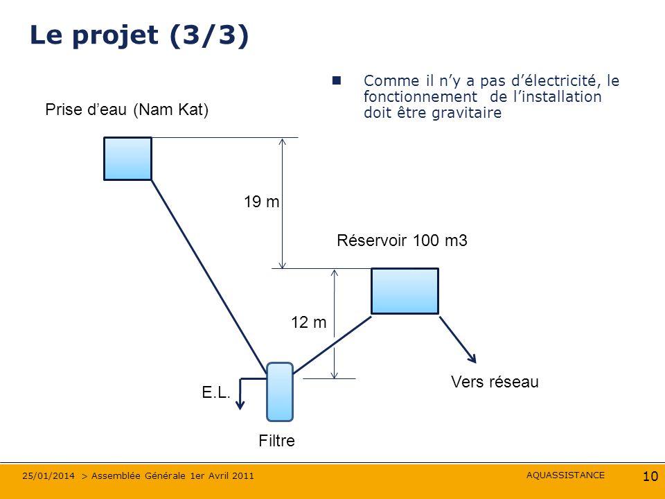 AQUASSISTANCE 25/01/2014 > Assemblée Générale 1er Avril 2011 10 Le projet (3/3) Comme il ny a pas délectricité, le fonctionnement de linstallation doit être gravitaire Prise deau (Nam Kat) Filtre E.L.
