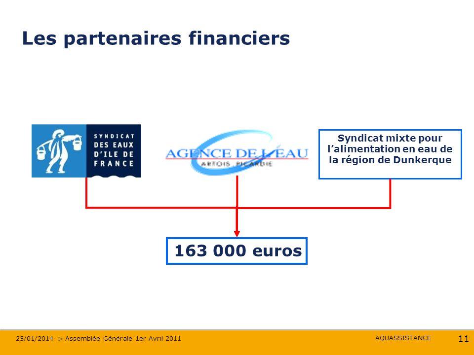 AQUASSISTANCE 25/01/2014 > Assemblée Générale 1er Avril 2011 11 Les partenaires financiers Syndicat mixte pour lalimentation en eau de la région de Du
