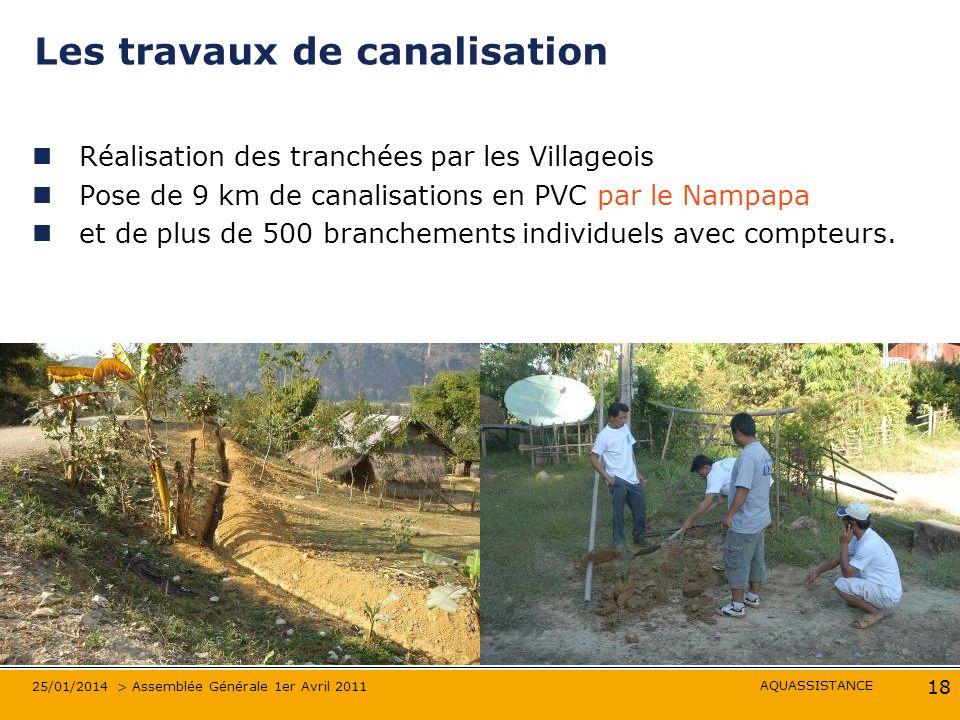 AQUASSISTANCE 25/01/2014 > Assemblée Générale 1er Avril 2011 18 Les travaux de canalisation Réalisation des tranchées par les Villageois Pose de 9 km de canalisations en PVC par le Nampapa et de plus de 500 branchements individuels avec compteurs.