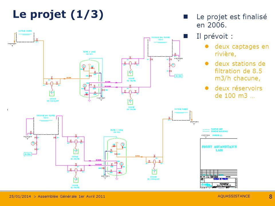 AQUASSISTANCE 25/01/2014 > Assemblée Générale 1er Avril 2011 9 Le projet (2/3) Et le dimensionnement du réseau de distribution dans le village