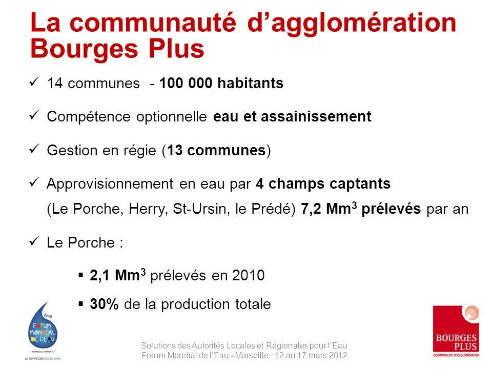 LA POLITIQUE DE LEAU DE BOURGES PLUS 14 communes - 100 000 habitants Compétence optionnelle eau et assainissement Gestion en régie (13 communes) Approvisionnement en eau par 4 champs captants (Le Porche, Herry, St-Ursin, le Prédé) 7,2 Mm 3 prélevés par an Le Porche : 2,1 Mm 3 prélevés en 2010 30% de la production totale Solutions des Autorités Locales et Régionales pour lEau Forum Mondial de lEau - Marseille –12 au 17 mars 2012 La communauté dagglomération Bourges Plus