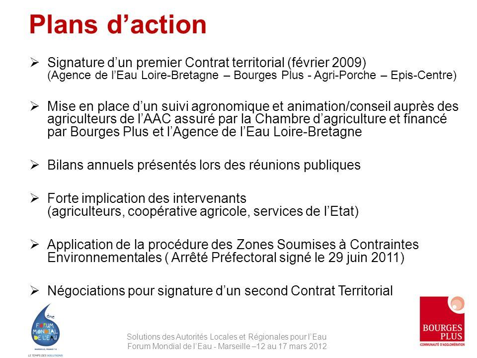Signature dun premier Contrat territorial (février 2009) (Agence de lEau Loire-Bretagne – Bourges Plus - Agri-Porche – Epis-Centre) Mise en place dun suivi agronomique et animation/conseil auprès des agriculteurs de lAAC assuré par la Chambre dagriculture et financé par Bourges Plus et lAgence de lEau Loire-Bretagne Bilans annuels présentés lors des réunions publiques Forte implication des intervenants (agriculteurs, coopérative agricole, services de lEtat) Application de la procédure des Zones Soumises à Contraintes Environnementales ( Arrêté Préfectoral signé le 29 juin 2011) Négociations pour signature dun second Contrat Territorial Solutions des Autorités Locales et Régionales pour lEau Forum Mondial de lEau - Marseille –12 au 17 mars 2012 Plans daction