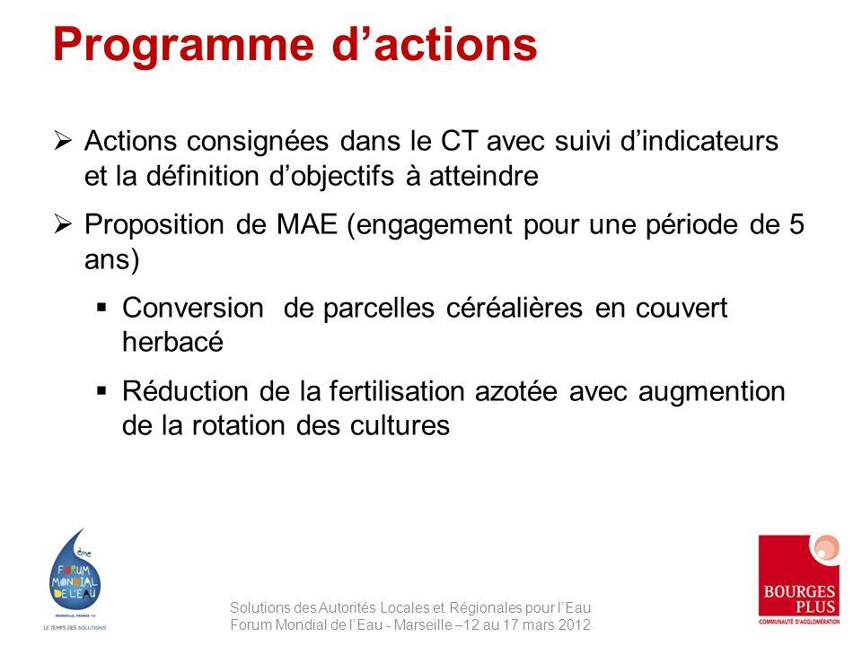 Solutions des Autorités Locales et Régionales pour lEau Forum Mondial de lEau - Marseille –12 au 17 mars 2012