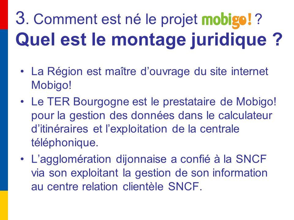 La Région est maître douvrage du site internet Mobigo! Le TER Bourgogne est le prestataire de Mobigo! pour la gestion des données dans le calculateur