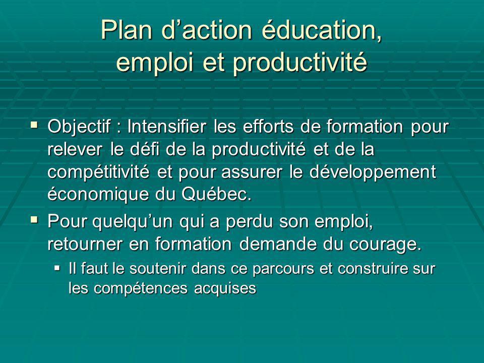 Plan daction éducation, emploi et productivité Objectif : Intensifier les efforts de formation pour relever le défi de la productivité et de la compétitivité et pour assurer le développement économique du Québec.