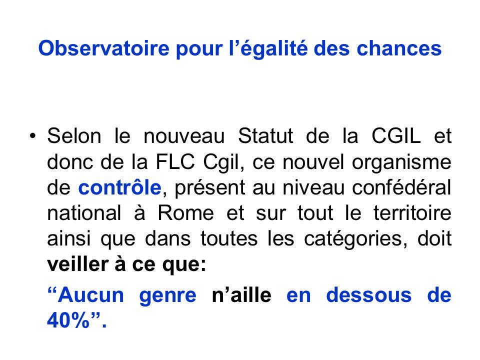 Observatoire pour légalité des chances Selon le nouveau Statut de la CGIL et donc de la FLC Cgil, ce nouvel organisme de contrôle, présent au niveau confédéral national à Rome et sur tout le territoire ainsi que dans toutes les catégories, doit veiller à ce que: Aucun genre naille en dessous de 40%.