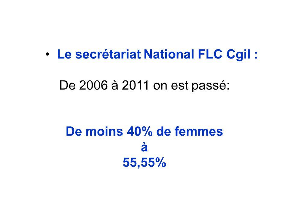 Le secrétariat National FLC Cgil : De 2006 à 2011 on est passé: De moins 40% de femmes à 55,55%