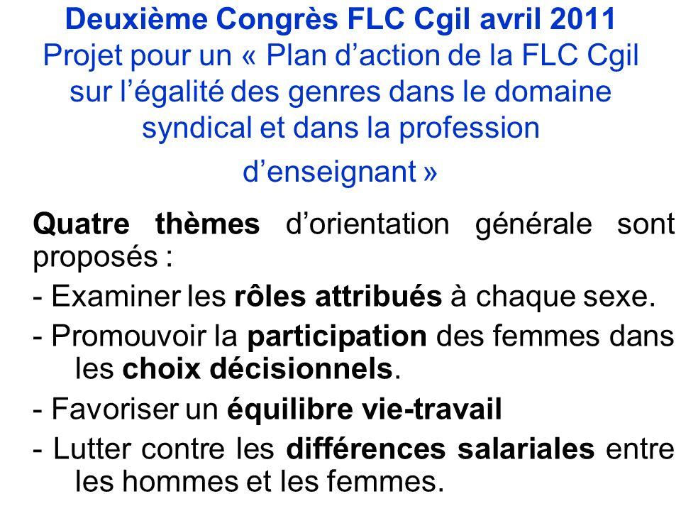 Deuxième Congrès FLC Cgil avril 2011 Projet pour un « Plan daction de la FLC Cgil sur légalité des genres dans le domaine syndical et dans la profession denseignant » Quatre thèmes dorientation générale sont proposés : - Examiner les rôles attribués à chaque sexe.