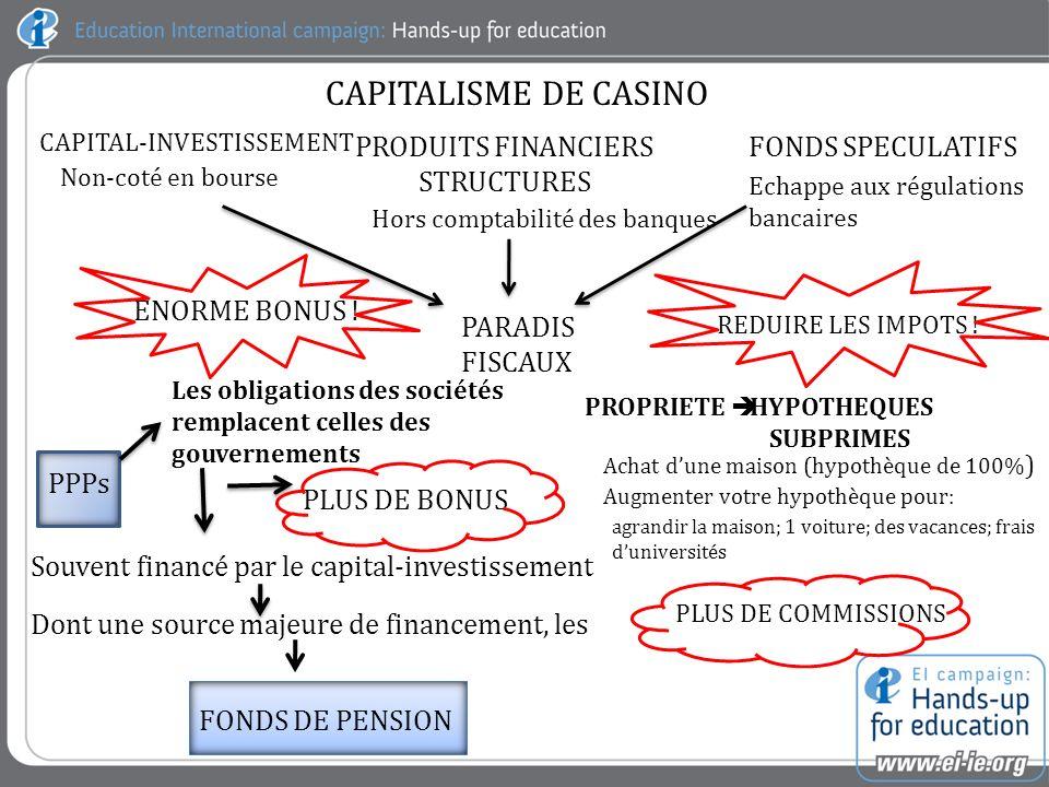 CAPITALISME DE CASINO FONDS SPECULATIFS CAPITAL-INVESTISSEMENT PRODUITS FINANCIERS STRUCTURES agrandir la maison; 1 voiture; des vacances; frais duniversités PARADIS FISCAUX PPPs Les obligations des sociétés remplacent celles des gouvernements Souvent financé par le capital-investissement Dont une source majeure de financement, les PLUS DE BONUS ENORME BONUS .