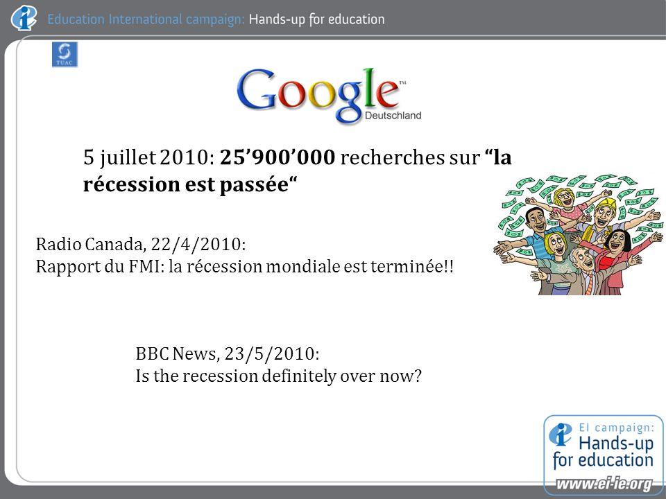 5 juillet 2010: 25900000 recherches sur la récession est passée Radio Canada, 22/4/2010: Rapport du FMI: la récession mondiale est terminée!.