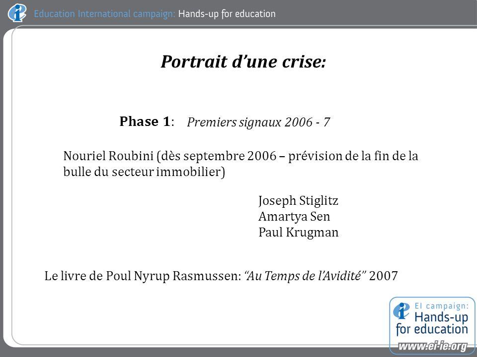 Portrait dune crise: Phase 1: Premiers signaux 2006 - 7 Nouriel Roubini (dès septembre 2006 – prévision de la fin de la bulle du secteur immobilier) Le livre de Poul Nyrup Rasmussen: Au Temps de lAvidité 2007 Joseph Stiglitz Amartya Sen Paul Krugman