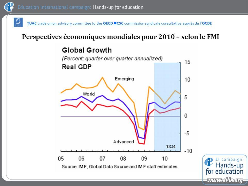 TUAC trade union advisory committee to the OECD CSC commission syndicale consultative auprès de lOCDE Perspectives économiques mondiales pour 2010 – selon le FMI