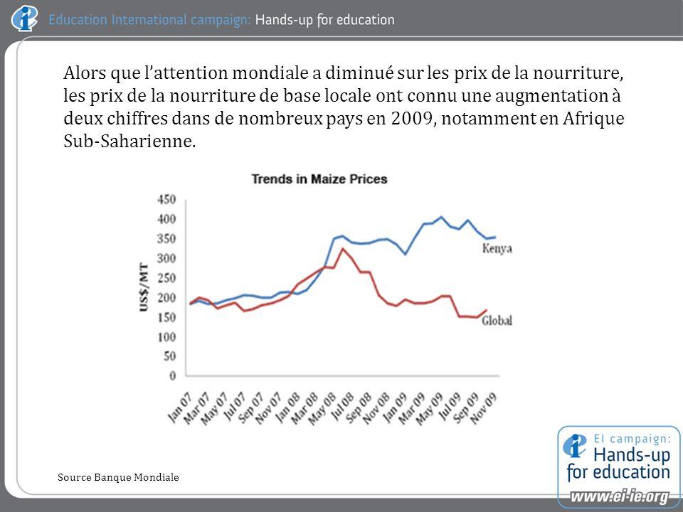 Alors que lattention mondiale a diminué sur les prix de la nourriture, les prix de la nourriture de base locale ont connu une augmentation à deux chiffres dans de nombreux pays en 2009, notamment en Afrique Sub-Saharienne.