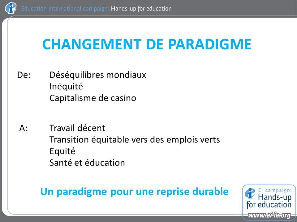CHANGEMENT DE PARADIGME De:Déséquilibres mondiaux Inéquité Capitalisme de casino A:Travail décent Transition équitable vers des emplois verts Equité Santé et éducation Un paradigme pour une reprise durable