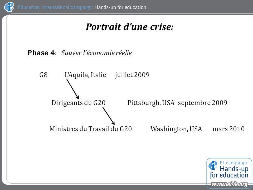 Phase 4: Sauver léconomie réelle G8LAquila, Italiejuillet 2009 Dirigeants du G20 Pittsburgh, USA septembre 2009 Ministres du Travail du G20 Washington, USA mars 2010 Portrait dune crise: